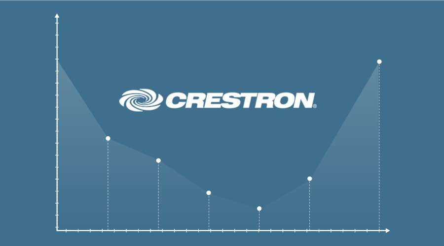Why People Shifted Away from Crestron (And Why They're Coming Back Now)